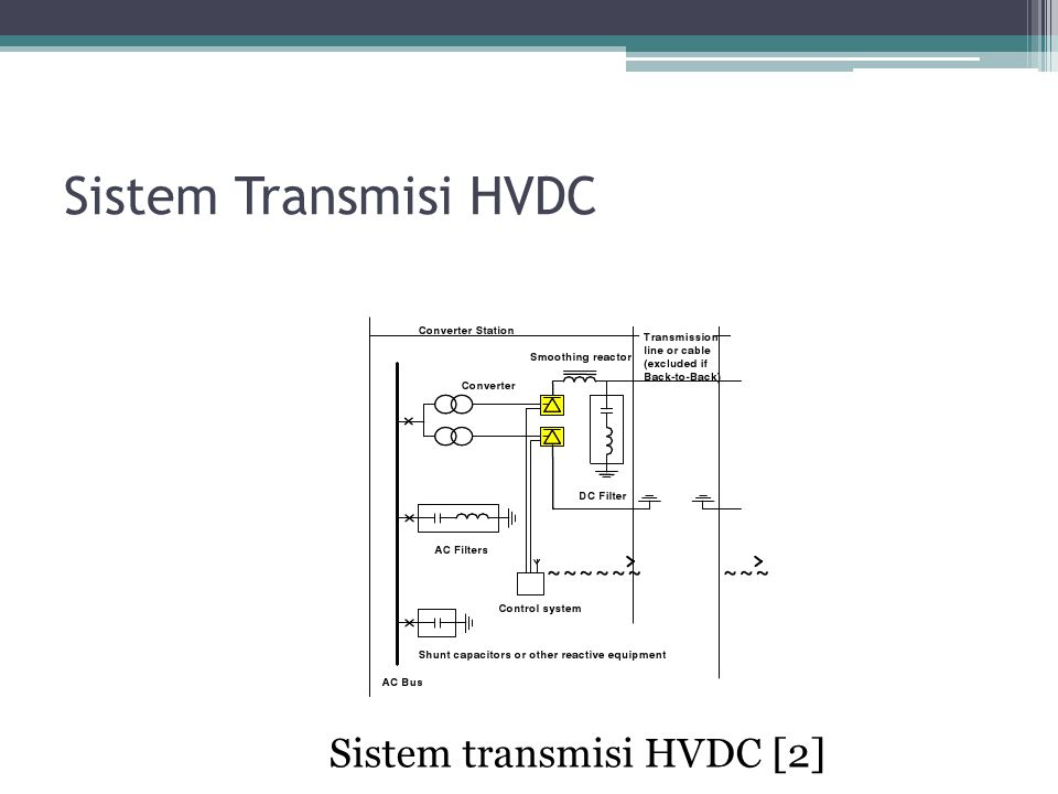Sistem transmisi HVDC [2]
